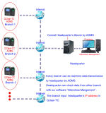 Читатель карточки MIFARE и стержень посещаемости времени фингерпринта (Qclear-TC/MF)