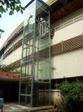 Glasbesichtigen/Observation-Höhenruder der HFR-Beobachtung