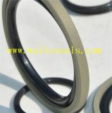 Ausgezeichneter chemischer Widerstand-Grün Glyd Ring