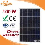 panneau de la pile 100W solaire pour le système d'alimentation solaire
