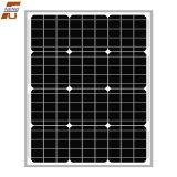 50W Módulo PV constituídos Sistema do Painel Solar de silício