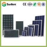 панель солнечных батарей 100W Mono кристаллическая PV для солнечной системы уличного освещения