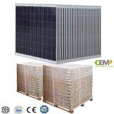 Cemp Polycrystralline PV Moudle solare 3W, 5W, 10W, 20W 30 50W 80W con il prezzo di fabbrica