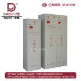 Sistema de supresión automático de fuego del extintor de gas de la cabina FM200