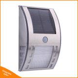 스테인리스 태양 강화된 운동 측정기 안전 밤 빛