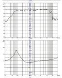 GW-603na MID-Range Spreker van 6 Duim voor de Serie van de Lijn