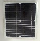 10W Módulo Solar Mono