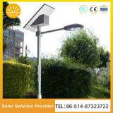 Indicatore luminoso di via solare personalizzato fornitore della Cina di vendita della fabbrica esterno
