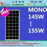 18V 145W-155W Mono panneau solaire avec tolérance positive (2017)