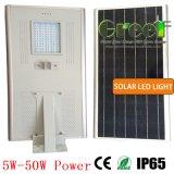 40W luz de LED de energia solar para a rua e uso na estrada
