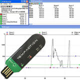 Maderero de datos del USB del registrador de la temperatura del pdf para el almacenaje farmacéutico