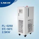 Circuladores de arrefecimento do chiller FL-0250 (H)