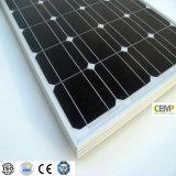 Il comitato solare facilmente installato 100W, 150W, 200W di Polyctystalline si è applicato dappertutto