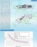Dieselladungs-Speicherauszug LHD der eingabe-Alhd4
