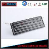 Керамический подогреватель нагревающего элемента