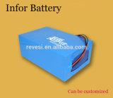 Batería de LiFePO4 72V 40ah para el sistema solar del almacenaje