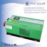 Système d'alimentation solaire pertinent élevé avec la maintenance libre