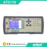 Micro- van Applent Ohmmeter voor de Opsporing van het Tekort van het Metaal (AT5110)