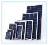 Elektrischer Strom-Solarverkleidungen für Lichter und Hauptsysteme