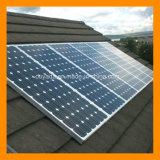 Китай горячие продажи 1,5 квт генератор солнечной энергии