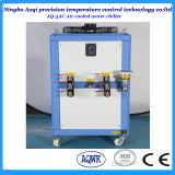 macchina di raffreddamento raffreddata aria del refrigeratore di acqua 3.7kw con Ce& RoHS