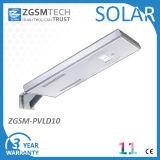 Indicatore luminoso solare solare 2016 del giardino dell'indicatore luminoso 10W LED di prezzi di fabbrica