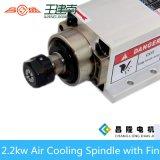 2.2kw Er20 400Hz 24000rpm quadratische Luftkühlung-Spindel mit Flosse