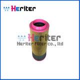 Peças do compressor de ar do parafuso do filtro de ar 1621737600 de Copco do atlas