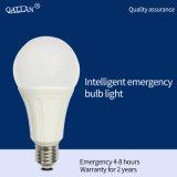 新式の高品質の非常灯