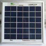 Zonnepaneel van het Silicium van de Prijs van de fabriek 3W Polycrystalline