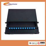 Пульты временных соединительных кабелей оптического волокна сала 1u клиентов черные (12/24 порты)