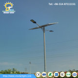 Revérbero solares do diodo emissor de luz da fonte do dobro 60W do certificado de Soncap