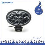 36W à LED lampe de travail/éclairage de travail