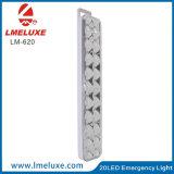 LED de 20 de la luz de emergencia de 4V incorporada una batería recargable