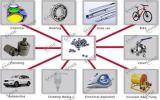 Bola de acero inoxidable de la alta calidad con la certificación ISO9001
