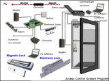 デジタルバックライトRFIDのカード読取り装置(SAC101H)が付いているスタンドアロンアクセス制御キーパッド