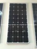 панель солнечных батарей 150W с Mono и поли