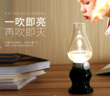 Mais recente Design Sensor Retro Blowing Control LED Night Lamp