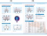 5-2450MHz 2way Smatv 쪼개는 도구 (SHJ-TS8802)