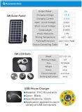 Économie d'énergie du système d'éclairage solaire