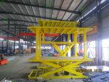 Het hydraulische Platform van de Schaar voor Auto