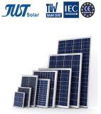 Certifié TUV 75W Fabricant de panneaux solaires poly