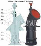 AxialFlow vertical/Bomba de Fluxo misto