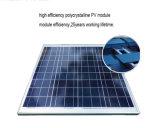 Comitati solari economizzatori d'energia monocristallini/30W-300W policristallino