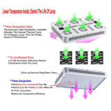 Спектр СИД обломока 300W PCS 5W СИД парника 60 двойной полный растет свет