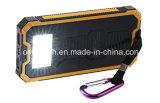 Caricatore solare mobile portatile di Solor