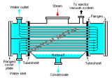 Tubular Chemical Liquid Condenser