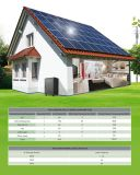 sistema de energia solar de bateria de íon de lítio do sistema da fora-Grade 1kw/3kw/5kw com painel solar