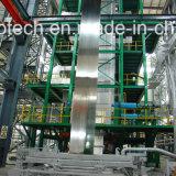 Moulin de passage de peau de ligne de galvanisation