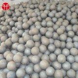 шарики стана /Ball стального шарика хорошего качества 45#Carbon для завода цемента